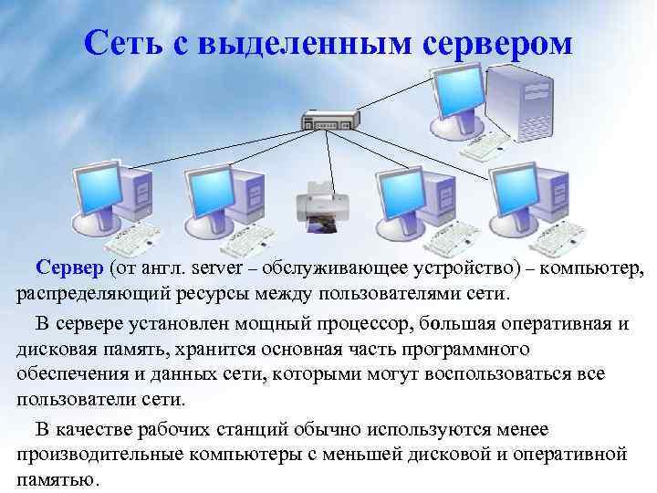 Сеть с выделенным сервером Сервер (от англ. server – обслуживающее устройство) – компьютер, распределяющий