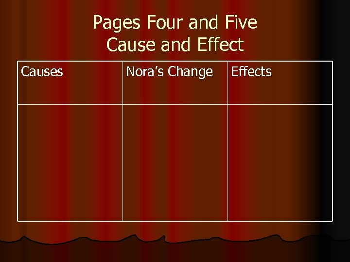 Pages Four and Five Cause and Effect Causes Nora's Change Effects