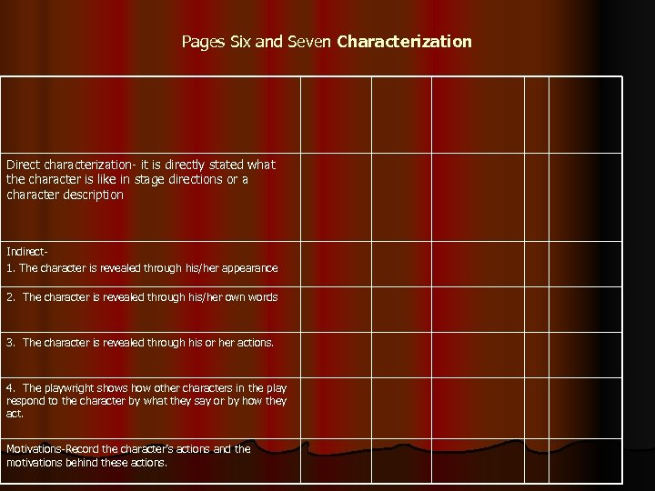 Pages Six and Seven Characterization Direct characterization- it is directly stated what the character