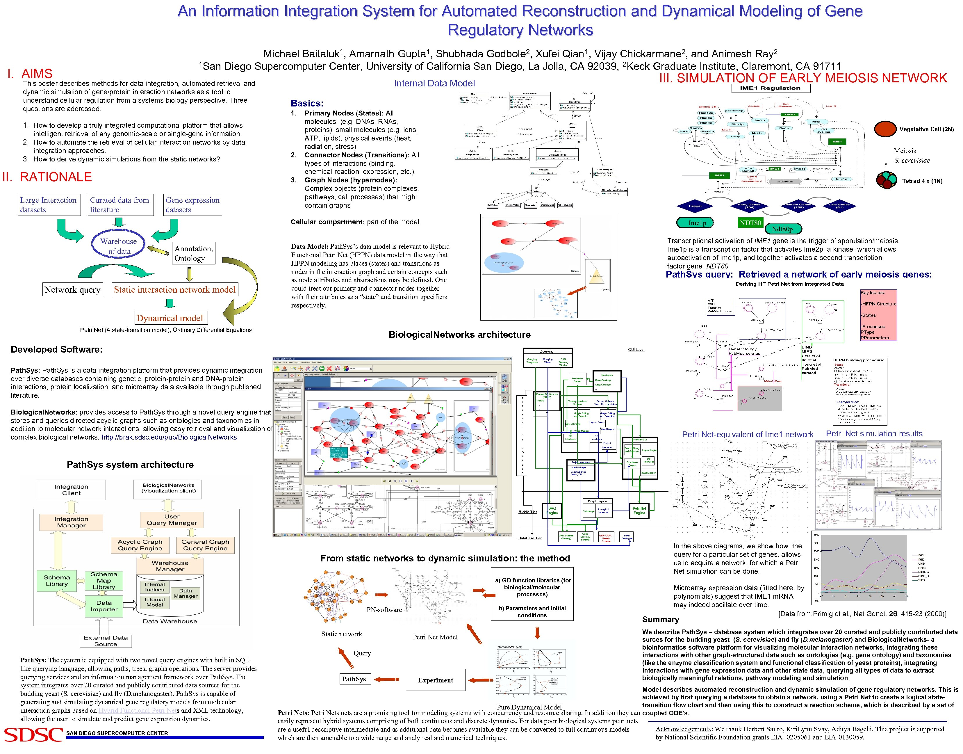 An Information Integration System for Automated Reconstruction and Dynamical Modeling of Gene Regulatory Networks
