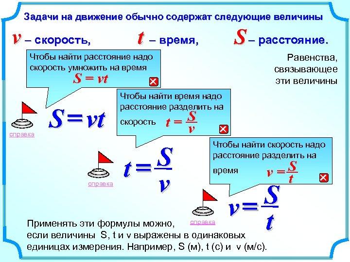 Задачи на движение обычно содержат следующие величины v – скорость, t – время, S
