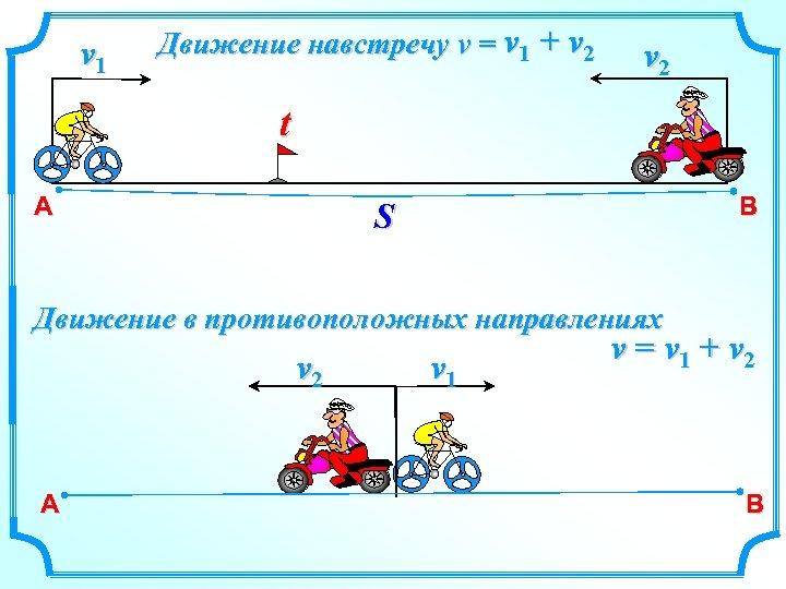 v 1 Движение навстречу v = v 1 + v 2 t А B