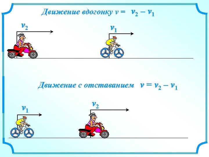 Движение вдогонку v = v 2 – v 1 v 2 v 1 Движение
