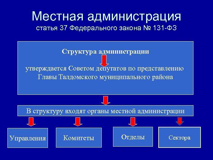 Местная администрация статья 37 Федерального закона № 131 -ФЗ Структура администрации утверждается Советом депутатов