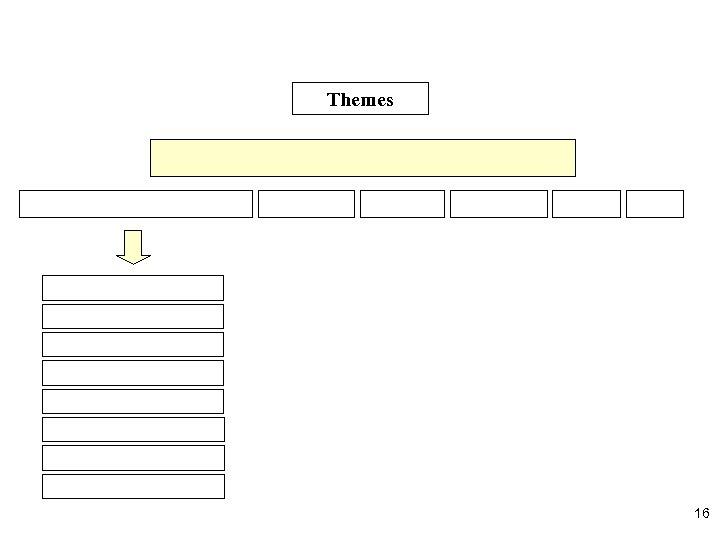 Themes 16