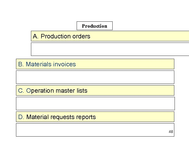 Production A. Production orders B. Materials invoices C. Operation master lists D. Material requests