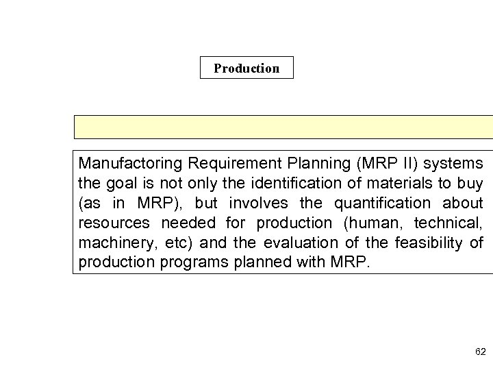 Production Manufactoring Requirement Planning (MRP II) systems the goal is not only the identification