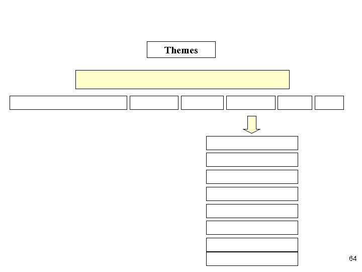 Themes 64