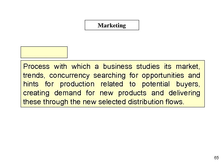 Marketing Process with which a business studies its market, trends, concurrency searching for opportunities