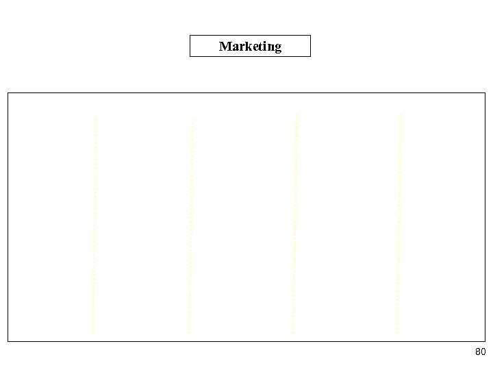 Marketing 80