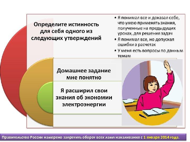 Правительство России намерено запретить оборот всех ламп накаливания с 1 января 2014 года.