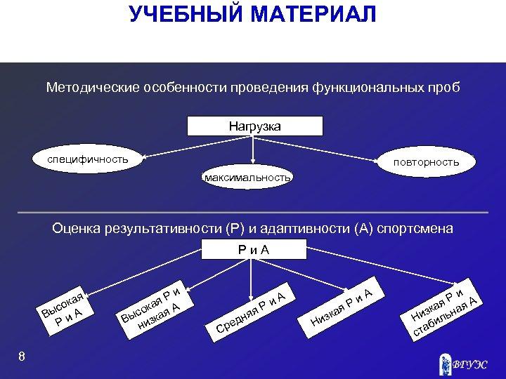 УЧЕБНЫЙ МАТЕРИАЛ Методические особенности проведения функциональных проб Нагрузка специфичность повторность максимальность Оценка результативности (Р)