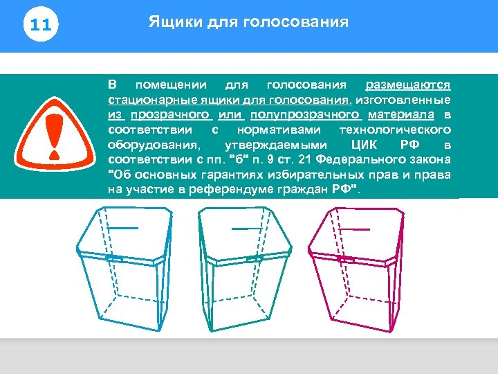 11 Ящики для голосования Информирование избирателей В помещении для голосования размещаются стационарные ящики для