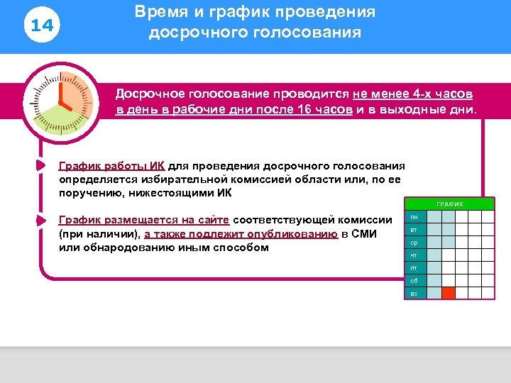 14 Время и график проведения досрочного голосования Информирование избирателей Досрочное голосование проводится не менее
