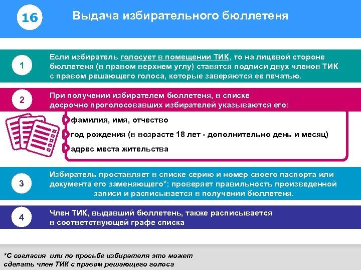 16 Выдача избирательного бюллетеня Информирование избирателей 1 Если избиратель голосует в помещении ТИК, то
