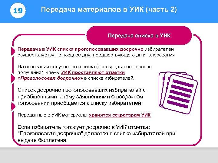 19 Передача материалов в УИК (часть 2) Информирование избирателей Передача списка в УИК Передача