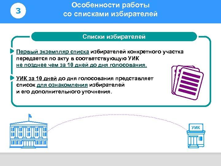 3 Особенности работы со списками избирателей Информирование избирателей Списки избирателей Первый экземпляр списка избирателей