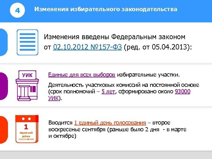 Изменения избирательного законодательства 4 Изменения введены Федеральным законом от 02. 10. 2012 № 157