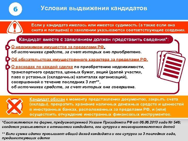 6 Условия выдвижения кандидатов Информирование избирателей Если у кандидата имелась или имеется судимость (а