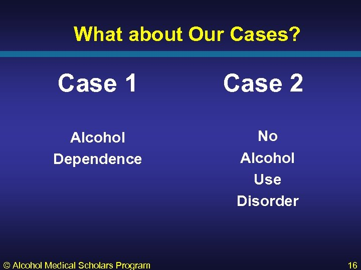 What about Our Cases? Case 1 Case 2 Alcohol Dependence No Alcohol Use Disorder