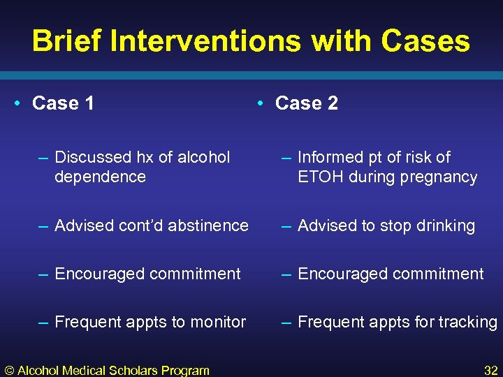 Brief Interventions with Cases • Case 1 • Case 2 – Discussed hx of