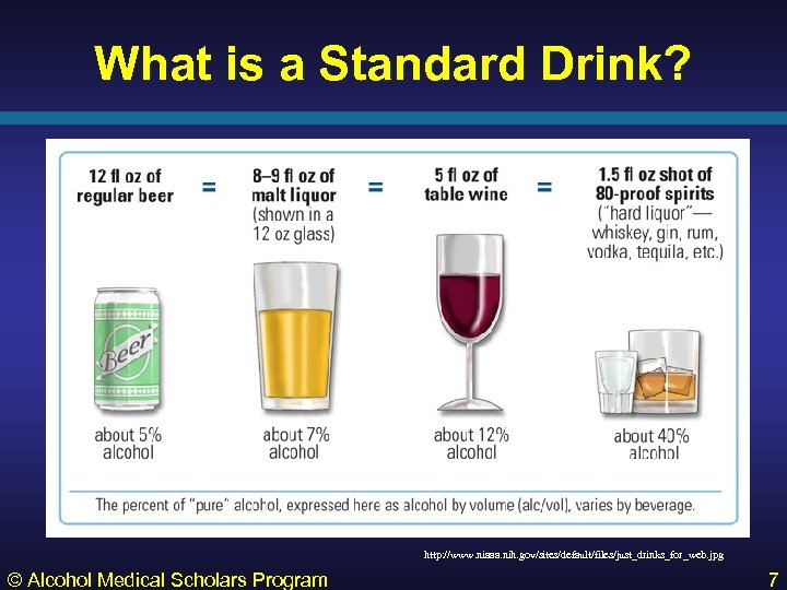 What is a Standard Drink? http: //www. niaaa. nih. gov/sites/default/files/just_drinks_for_web. jpg © Alcohol Medical
