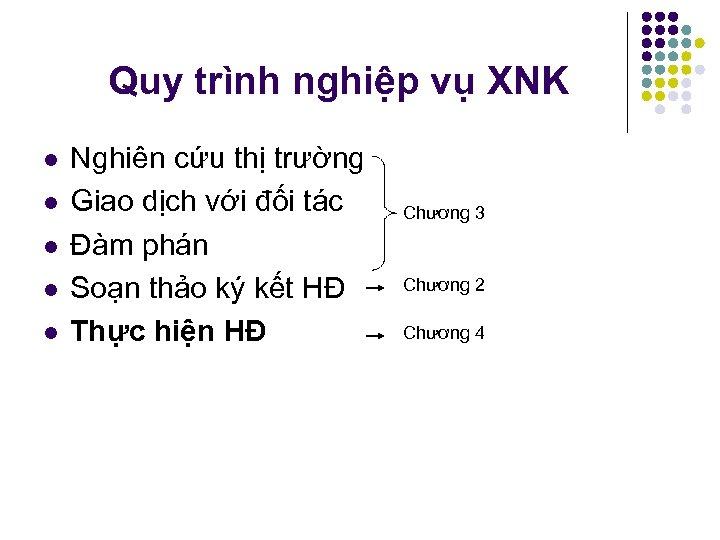 Quy trình nghiệp vụ XNK l l l Nghiên cứu thị trường Giao dịch