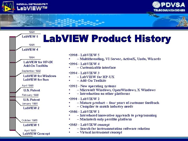 1998 Lab. VIEW 5 1996 Lab. VIEW 4 1994 Lab. VIEW for HP-UX Add-On