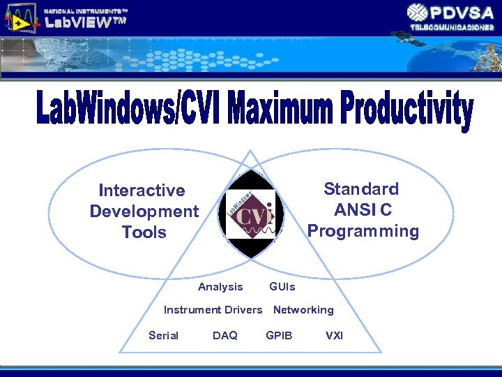 Standard ANSI C Programming Interactive Development Tools Analysis GUIs Instrument Drivers Networking Serial DAQ