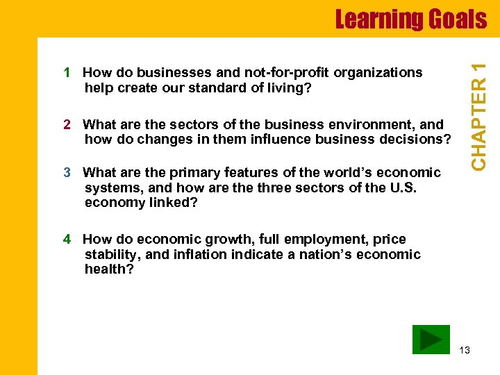 1 How do businesses and not-for-profit organizations help create our standard of living? 2