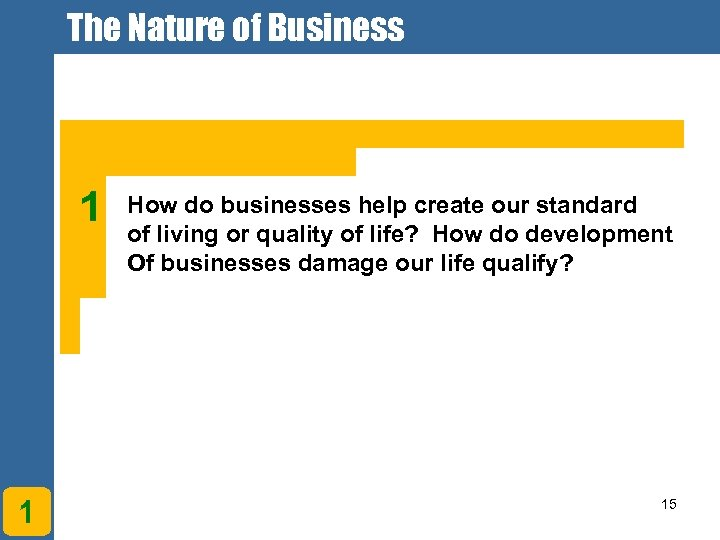 The Nature of Business 1 1 How do businesses help create our standard of