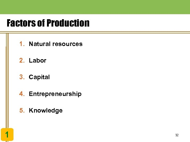 Factors of Production 1. Natural resources 2. Labor 3. Capital 4. Entrepreneurship 5. Knowledge