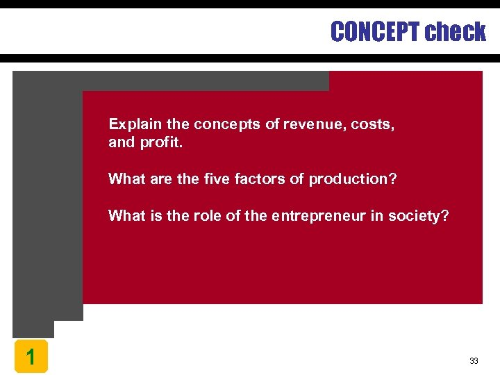 CONCEPT check Explain the concepts of revenue, costs, and profit. What are the five