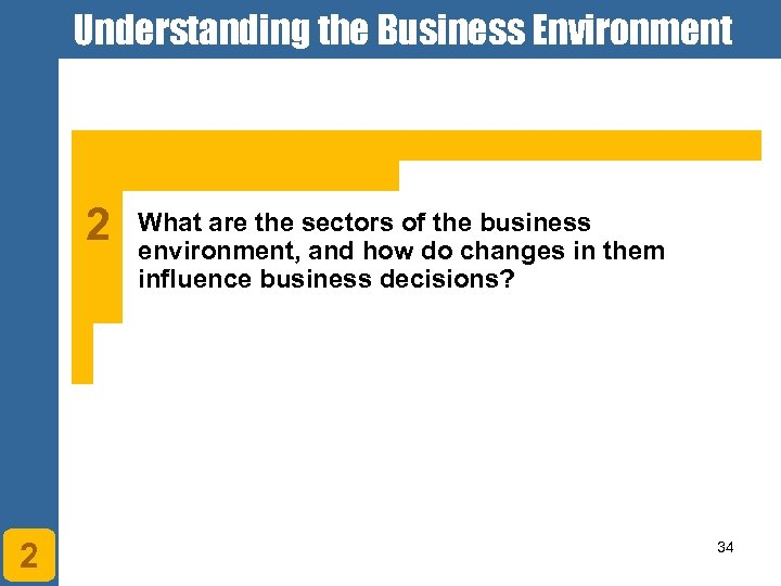 Understanding the Business Environment 2 2 What are the sectors of the business environment,