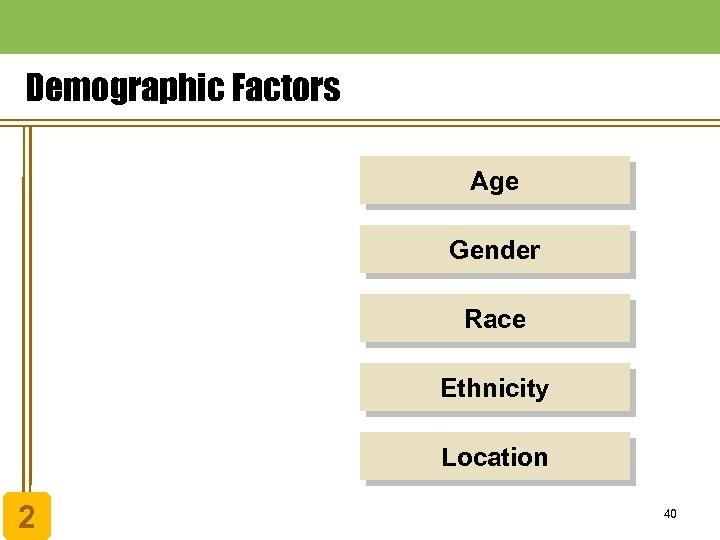 Demographic Factors Age Gender Race Ethnicity Location 2 40