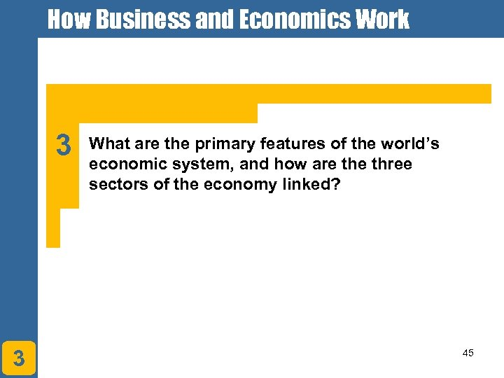 How Business and Economics Work 3 3 What are the primary features of the