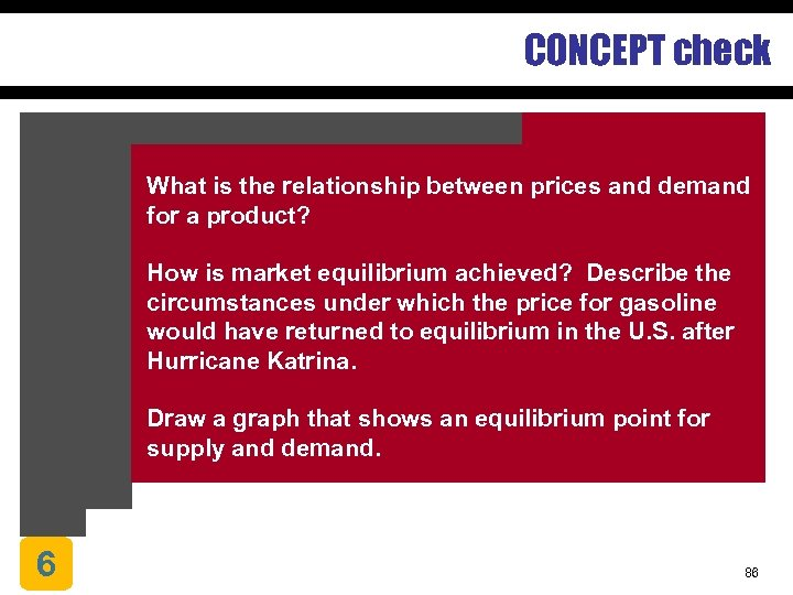 CONCEPT check What is the relationship between prices and demand for a product? How