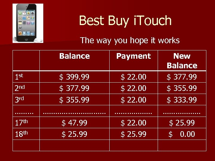 Best Buy i. Touch The way you hope it works Balance 1 st 2