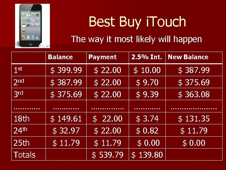 Best Buy i. Touch The way it most likely will happen Balance 1 st