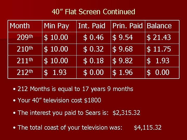 "40"" Flat Screen Continued Month Min Pay Int. Paid Prin. Paid Balance 209 th"