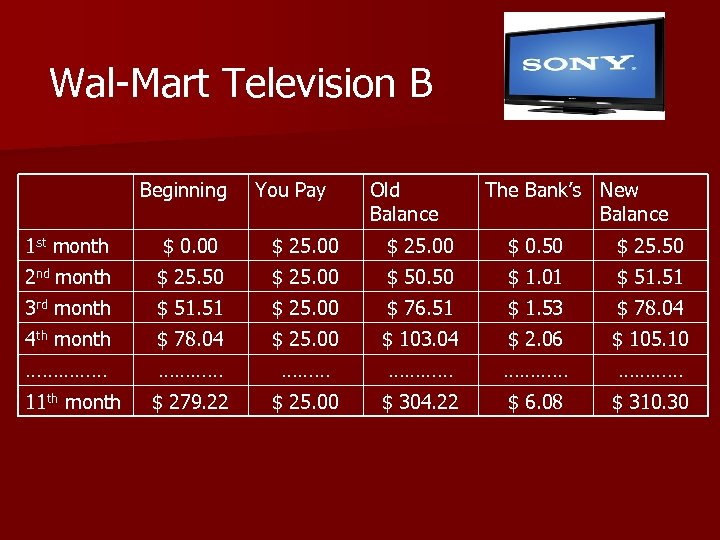 Wal-Mart Television B Beginning You Pay Old Balance The Bank's New Balance 1 st