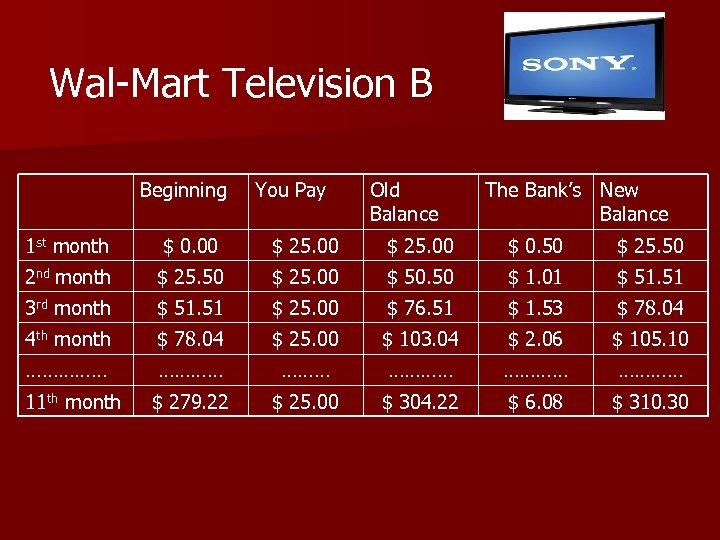Wal-Mart Television B Beginning You Pay Old Balance The Bank's New Balance 1 st