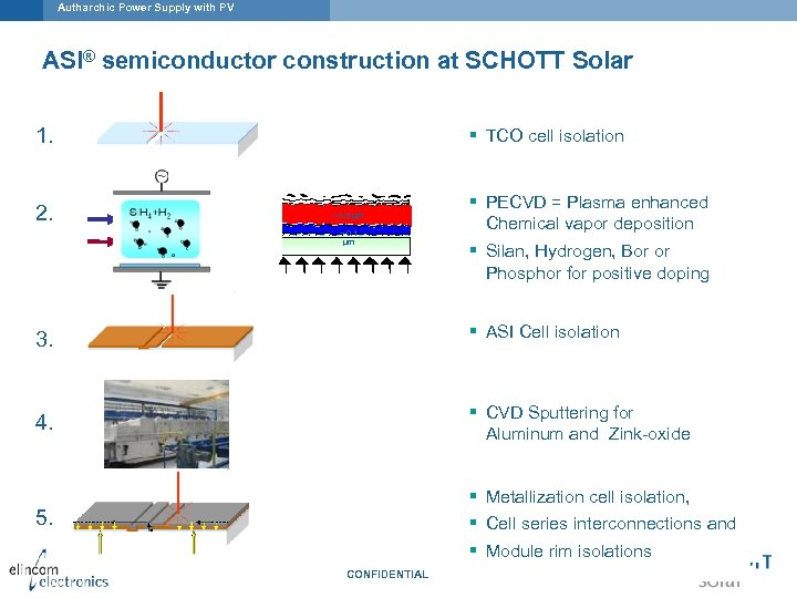 Autharchic Power Supply with PV ASI® semiconductor construction at SCHOTT Solar 1. 2. §