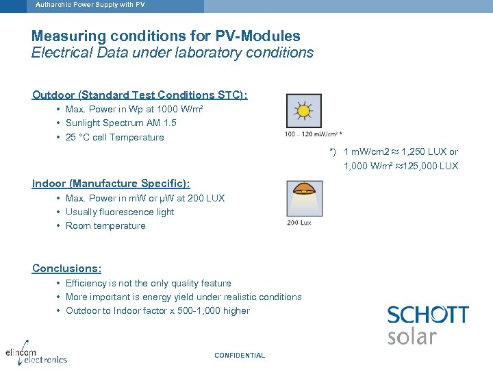 Autharchic Power Supply with PV Measuring conditions for PV-Modules Electrical Data under laboratory conditions