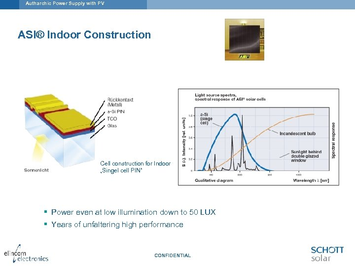 """Autharchic Power Supply with PV ASI® Indoor Construction Cell construction for Indoor """"Singel cell"""