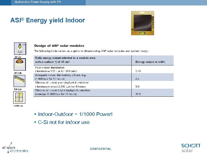 Autharchic Power Supply with PV ASI® Energy yield Indoor § Indoor-Outdoor = 1/1000 Power!