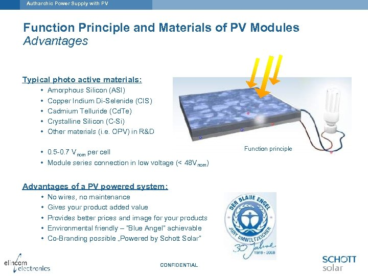 Autharchic Power Supply with PV Function Principle and Materials of PV Modules Advantages Typical