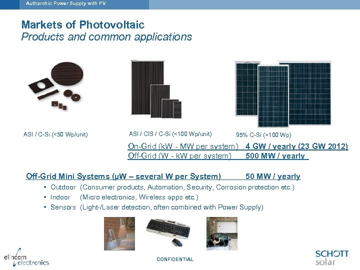 Autharchic Power Supply with PV Markets of Photovoltaic Products and common applications ASI /