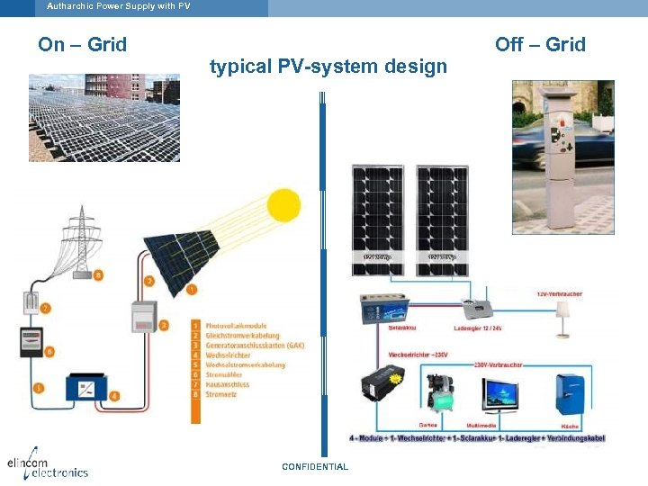 Autharchic Power Supply with PV On – Grid typical PV-system design CONFIDENTIAL Off –