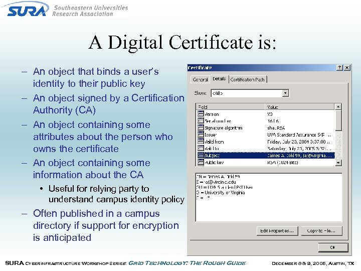A Digital Certificate is: – An object that binds a user's identity to their